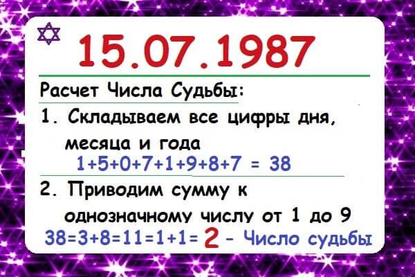 Число души 6 для женщин и мужчин в нумерологии: характеристика Венера