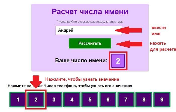 Что означает ваше имя в нумерологии - рассчитать онлайн число имени